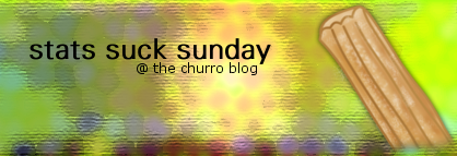 Stats Suck Sunday - Churro Blog